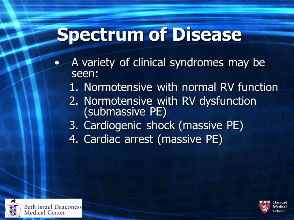 Harvard Medical School Spectrum of Disease A variety of clinical syndromes may be seen:A variety of clinical syndromes may be seen: 1.Normotensive wit