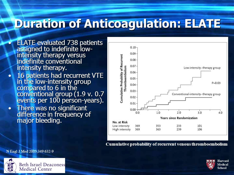Harvard Medical School Duration of Anticoagulation: ELATE ELATE evaluated 738 patients assigned to indefinite low- intensity therapy versus indefinite