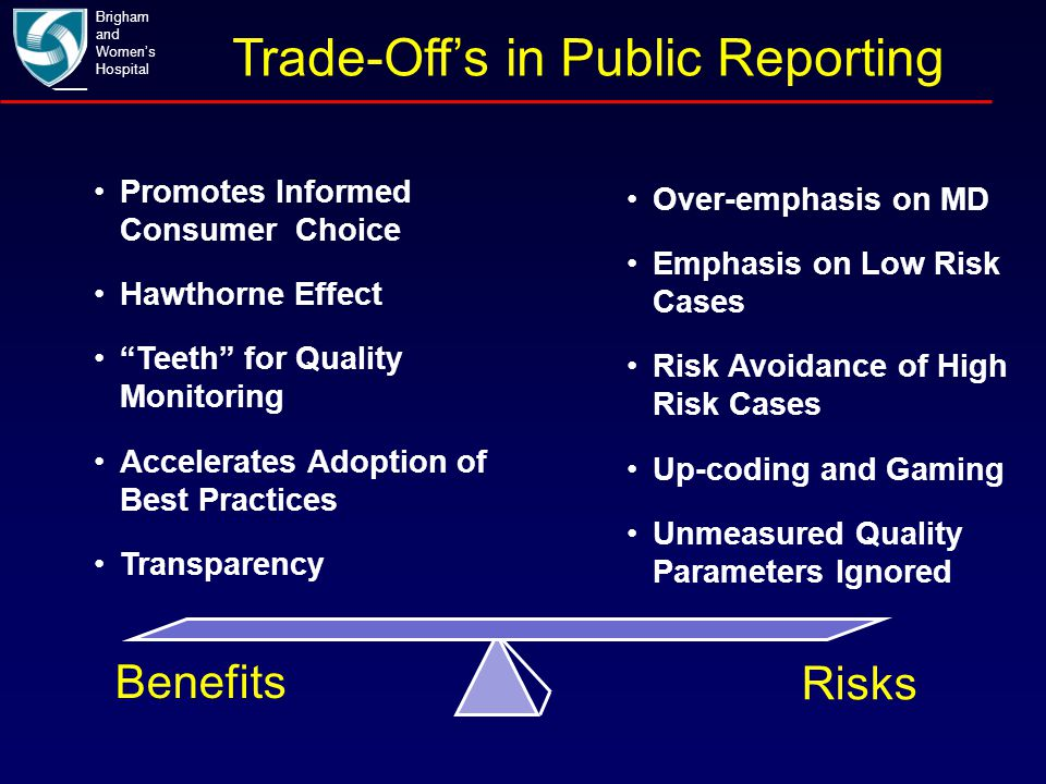 "Benefits Risks Promotes Informed Consumer Choice Hawthorne Effect ""Teeth"" for Quality Monitoring Accelerates Adoption of Best Practices Transparency B"