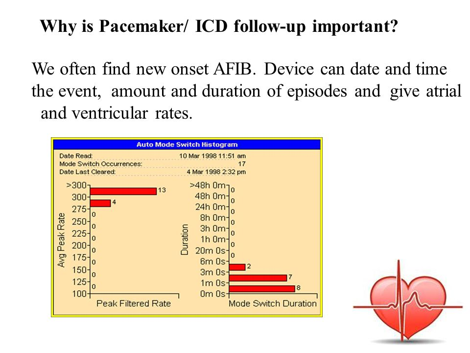 Why is Pacemaker/ ICD follow-up important? We often find new onset AFIB. Device can date and time the event, amount and duration of episodes and give