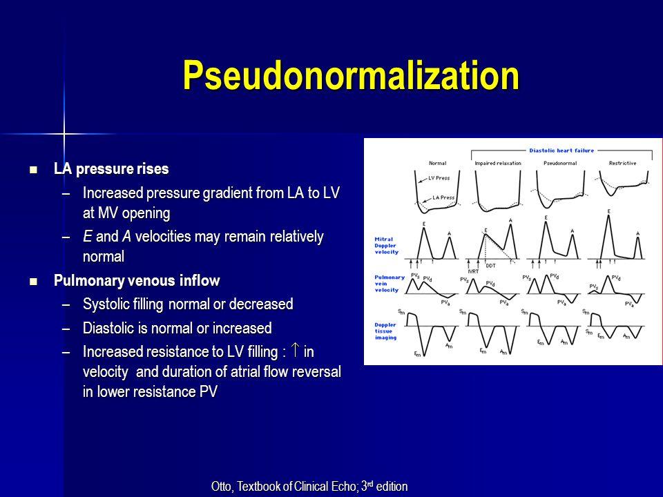 Pseudonormalization LA pressure rises LA pressure rises –Increased pressure gradient from LA to LV at MV opening – E and A velocities may remain relat