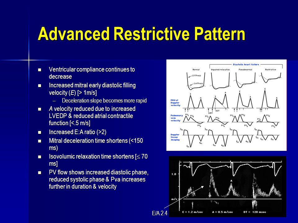 Advanced Restrictive Pattern Ventricular compliance continues to decrease Ventricular compliance continues to decrease Increased mitral early diastoli