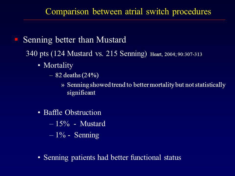 Comparison between atrial switch procedures  Senning better than Mustard 340 pts (124 Mustard vs. 215 Senning) Heart, 2004; 90:307-313 Mortality –82