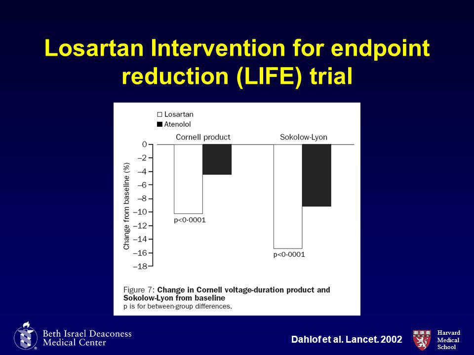 Harvard Medical School Losartan Intervention for endpoint reduction (LIFE) trial Dahlof et al.