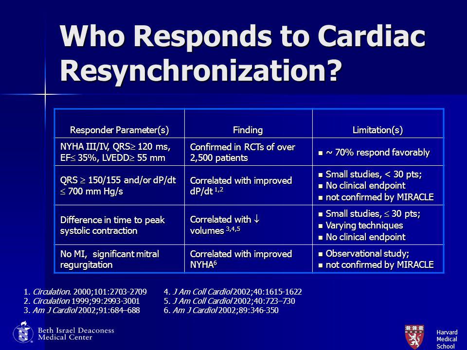 Harvard Medical School Who Responds to Cardiac Resynchronization? Responder Parameter(s) FindingLimitation(s) NYHA III/IV, QRS  120 ms, EF  35%, LVE