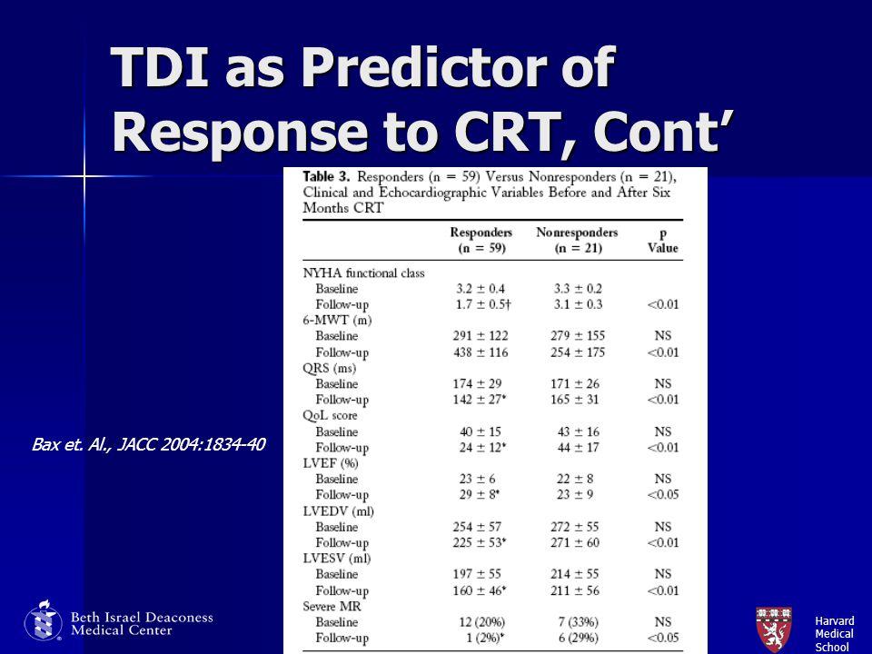 Harvard Medical School TDI as Predictor of Response to CRT, Cont' Bax et. Al., JACC 2004:1834-40