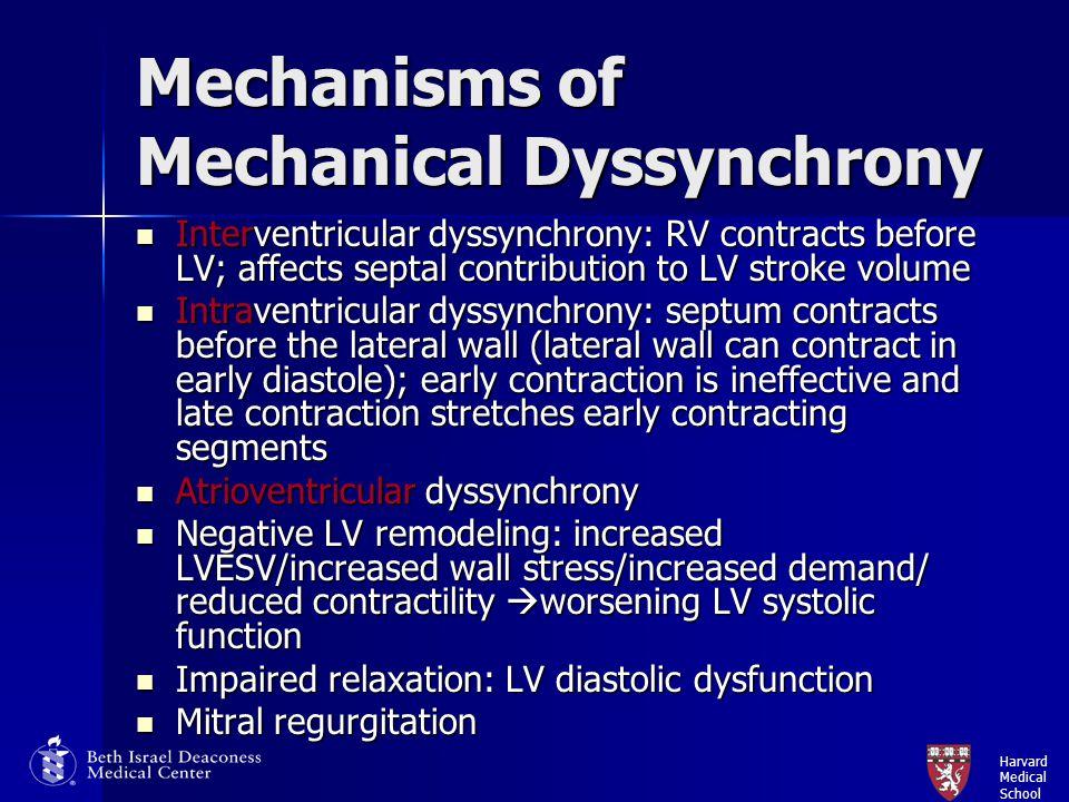 Harvard Medical School Discoordinate Motion Normal Sinus Rhythm 306090 0 40 LV Volume (mL) 80 Acute Dyssynchrony (RV Pace) LV Pressure (mm Hg) Adapted from Kass DA.