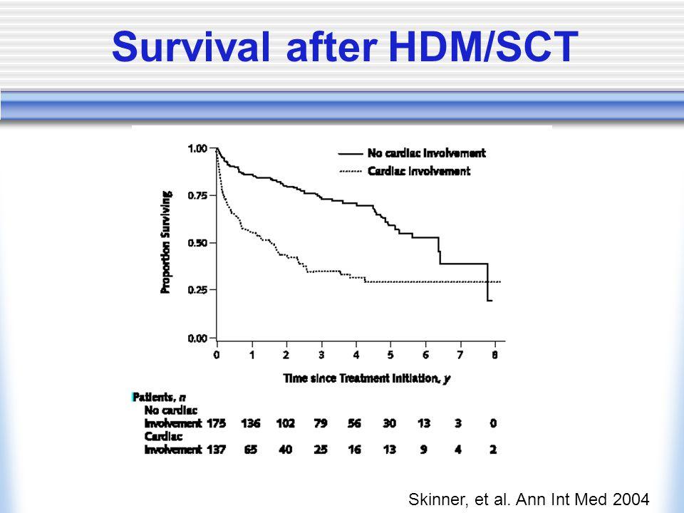 Survival after HDM/SCT Skinner, et al. Ann Int Med 2004
