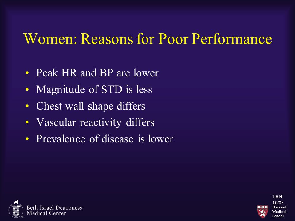 Harvard Medical School THH 10/05 Women: Reasons for Poor Performance Peak HR and BP are lower Magnitude of STD is less Chest wall shape differs Vascul