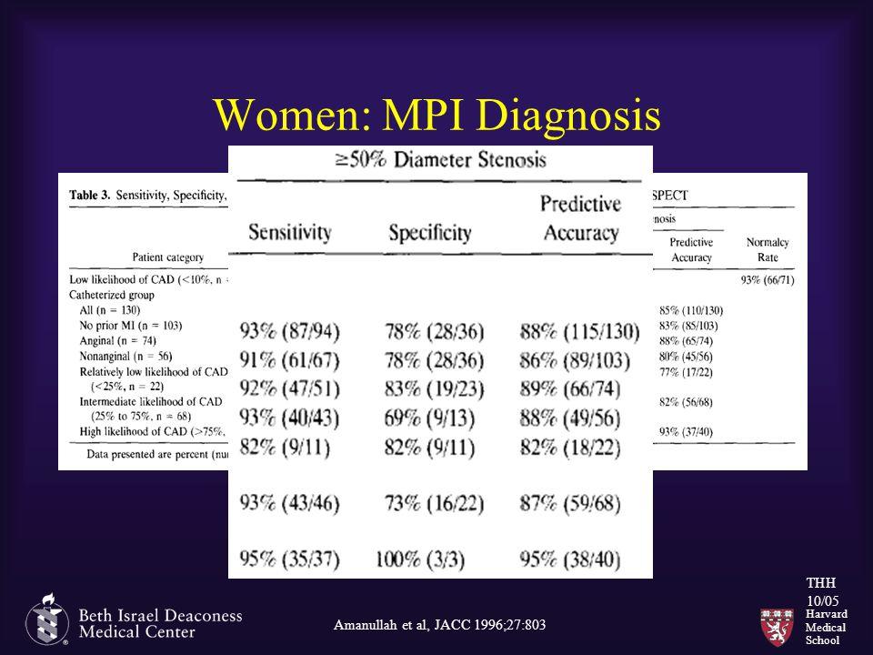 Harvard Medical School THH 10/05 Women: MPI Diagnosis Amanullah et al, JACC 1996;27:803
