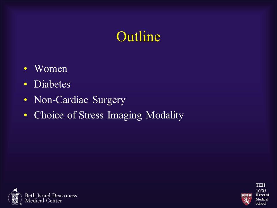 Harvard Medical School THH 10/05 Outline Women Diabetes Non-Cardiac Surgery Choice of Stress Imaging Modality