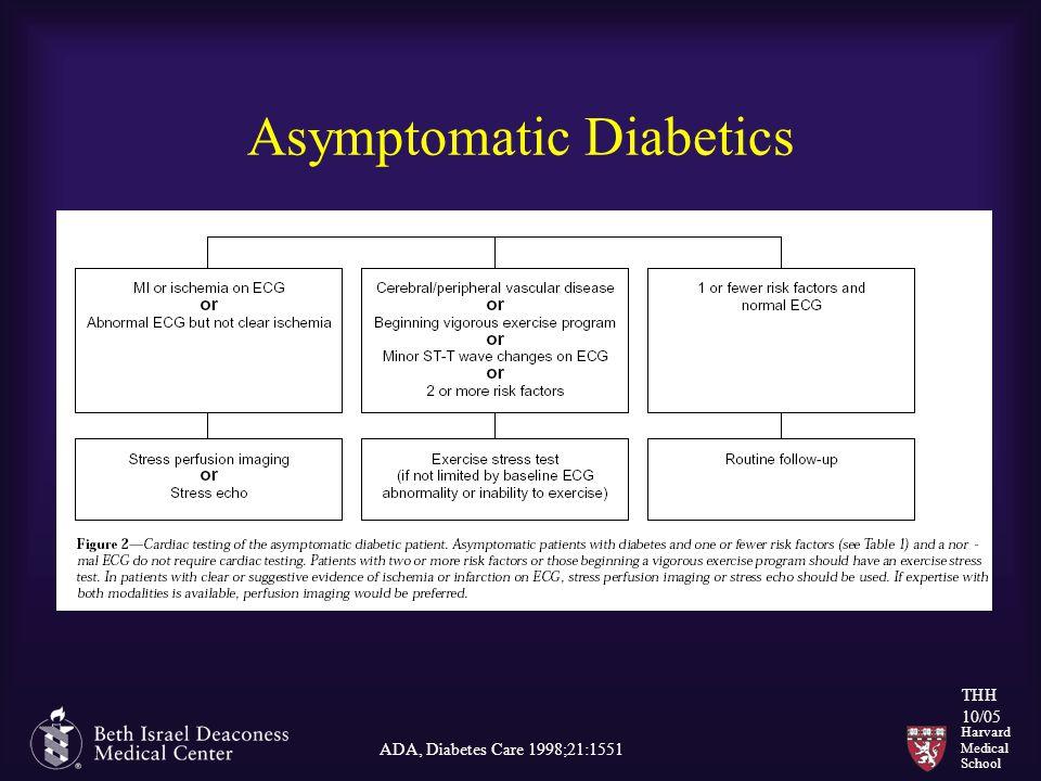 Harvard Medical School THH 10/05 Asymptomatic Diabetics ADA, Diabetes Care 1998;21:1551