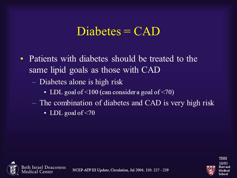 Harvard Medical School THH 10/05 Diabetes = CAD Patients with diabetes should be treated to the same lipid goals as those with CAD –Diabetes alone is