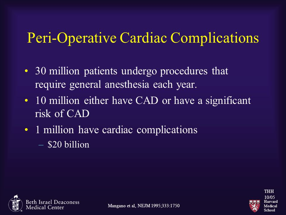 Harvard Medical School THH 10/05 Peri-Operative Cardiac Complications 30 million patients undergo procedures that require general anesthesia each year.