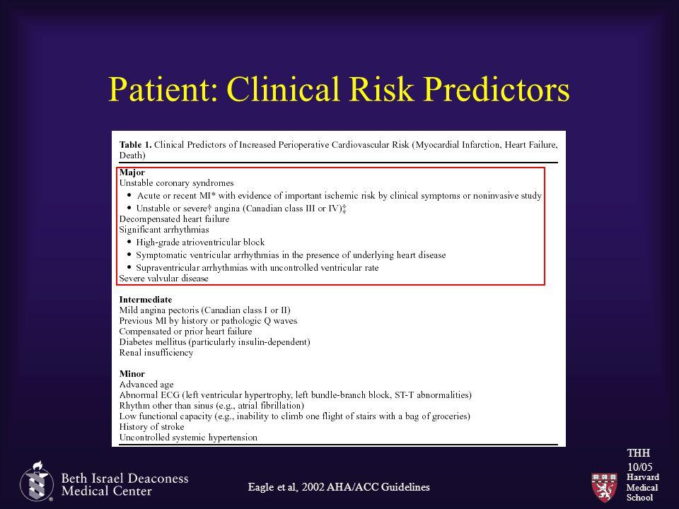 Harvard Medical School THH 10/05 Patient: Clinical Risk Predictors Eagle et al, 2002 AHA/ACC Guidelines