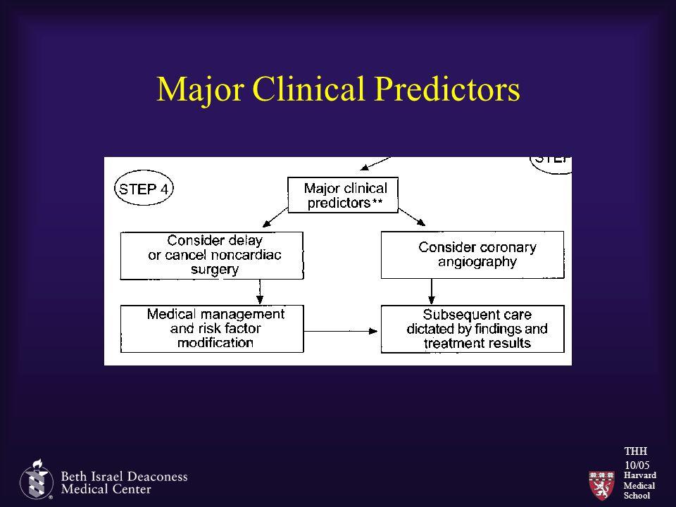 Harvard Medical School THH 10/05 Major Clinical Predictors