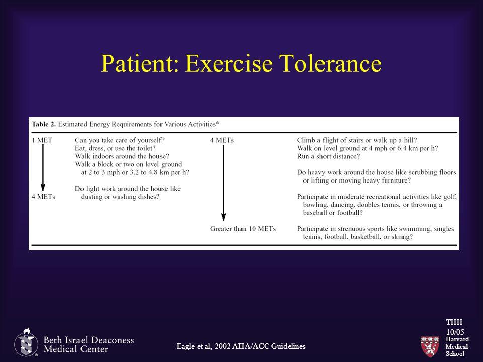 Harvard Medical School THH 10/05 Patient: Exercise Tolerance Eagle et al, 2002 AHA/ACC Guidelines