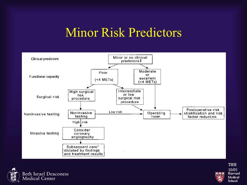 Harvard Medical School THH 10/05 Minor Risk Predictors