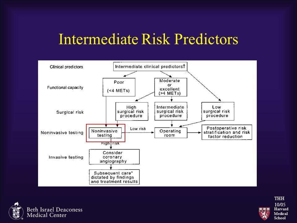 Harvard Medical School THH 10/05 Intermediate Risk Predictors