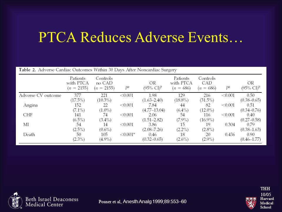 Harvard Medical School THH 10/05 PTCA Reduces Adverse Events… Posner et al, Anesth Analg 1999;89:553–60