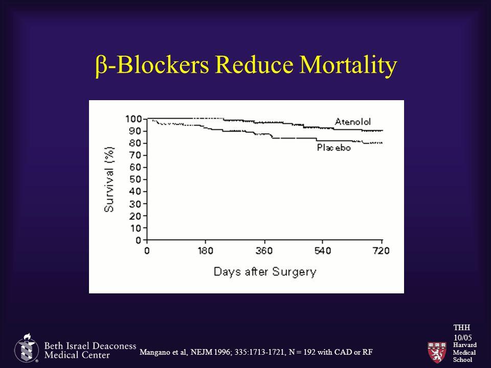 Harvard Medical School THH 10/05 β-Blockers Reduce Mortality Mangano et al, NEJM 1996; 335:1713-1721, N = 192 with CAD or RF