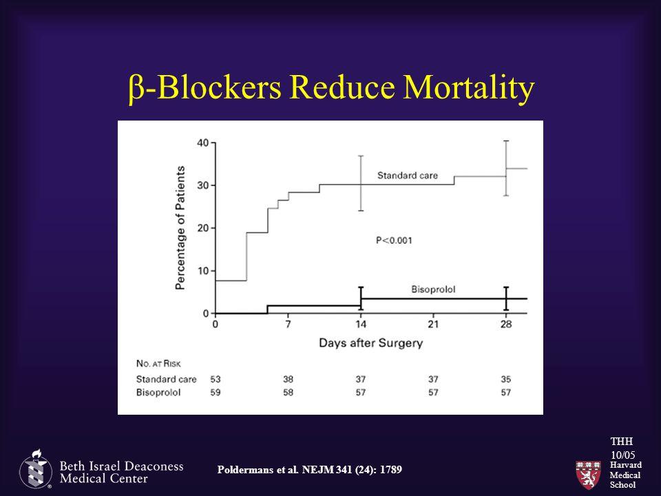 Harvard Medical School THH 10/05 β-Blockers Reduce Mortality Poldermans et al. NEJM 341 (24): 1789
