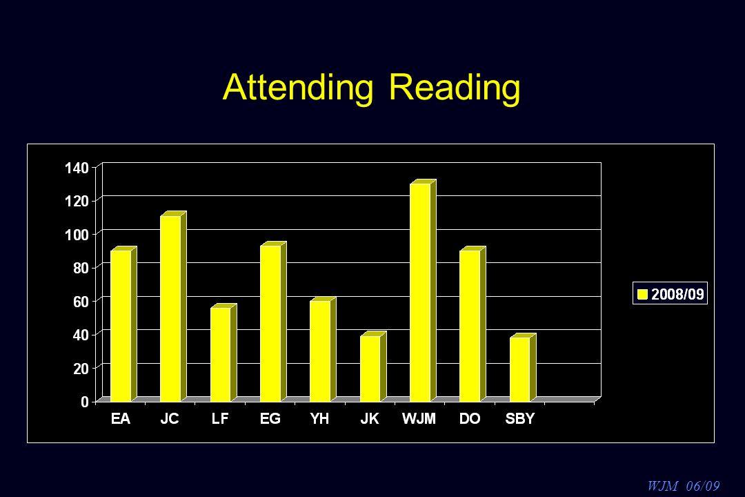 WJM 06/09 Attending Reading