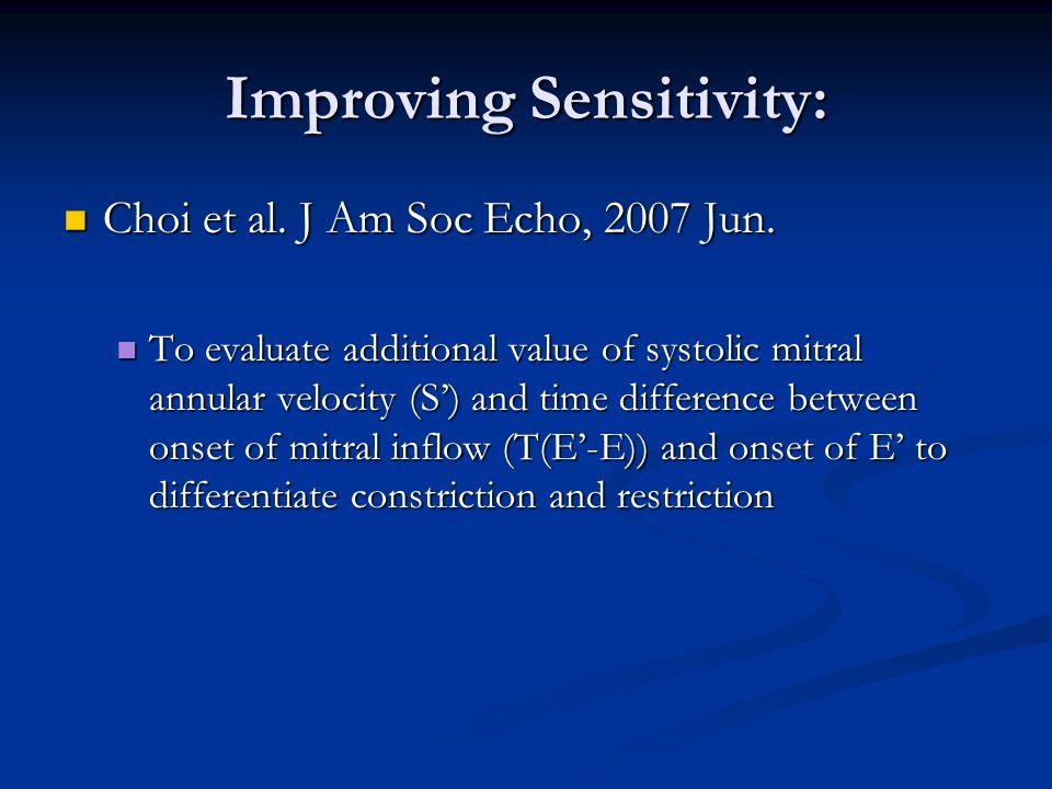 Improving Sensitivity: Choi et al.J Am Soc Echo, 2007 Jun.