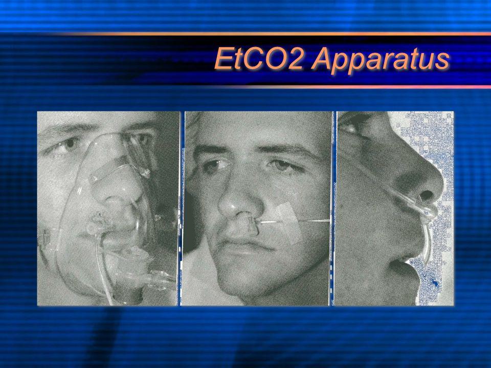 EtCO2 Apparatus