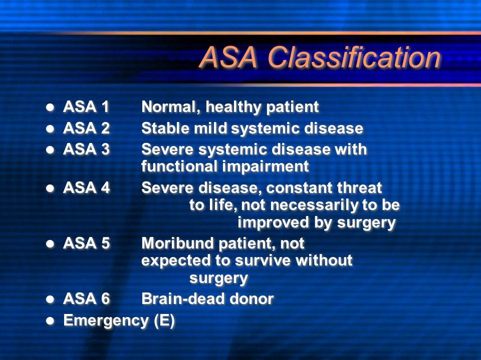 ASA Classification ASA 1 Normal, healthy patient ASA 2Stable mild systemic disease ASA 3Severe systemic disease with functional impairment ASA 4Severe