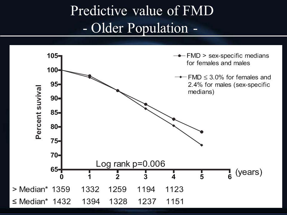 Predictive value of FMD - Older Population -