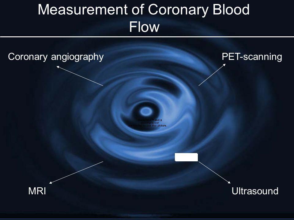 Measurement of Coronary Blood Flow PET-scanning UltrasoundMRI Coronary angiography
