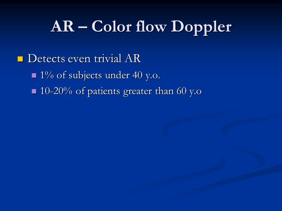 AR – Color flow Doppler Detects even trivial AR Detects even trivial AR 1% of subjects under 40 y.o. 1% of subjects under 40 y.o. 10-20% of patients g