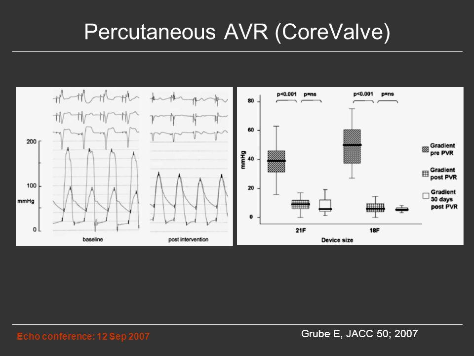 Percutaneous AVR (CoreValve) Echo conference: 12 Sep 2007 Grube E, JACC 50; 2007