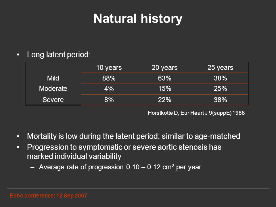 Natural history Long latent period: Mortality is low during the latent period; similar to age-matched Progression to symptomatic or severe aortic stenosis has marked individual variability –Average rate of progression 0.10 – 0.12 cm 2 per year Echo conference: 12 Sep 2007 10 years20 years25 years Mild88%63%38% Moderate4%15%25% Severe8%22%38% Horstkotte D, Eur Heart J 9(suppE) 1988
