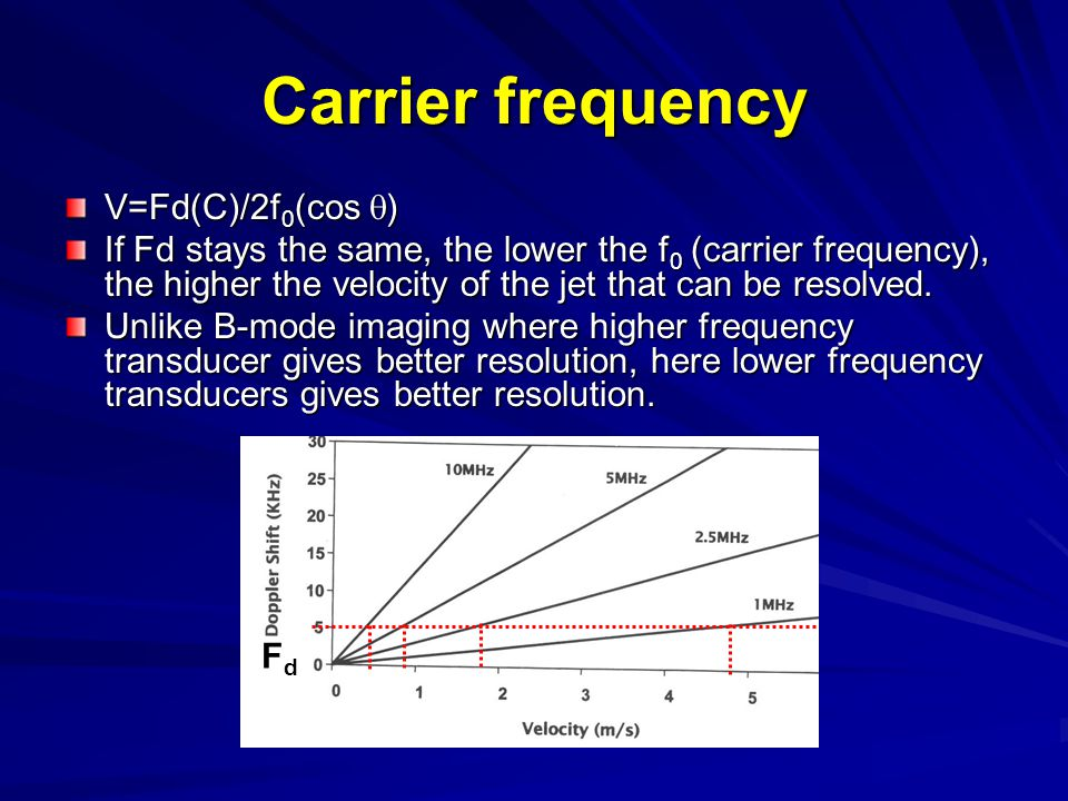 Carrier frequency V=Fd(C)/2f 0 (cos  ) If Fd stays the same, the lower the f 0 (carrier frequency), the higher the velocity of the jet that can be re