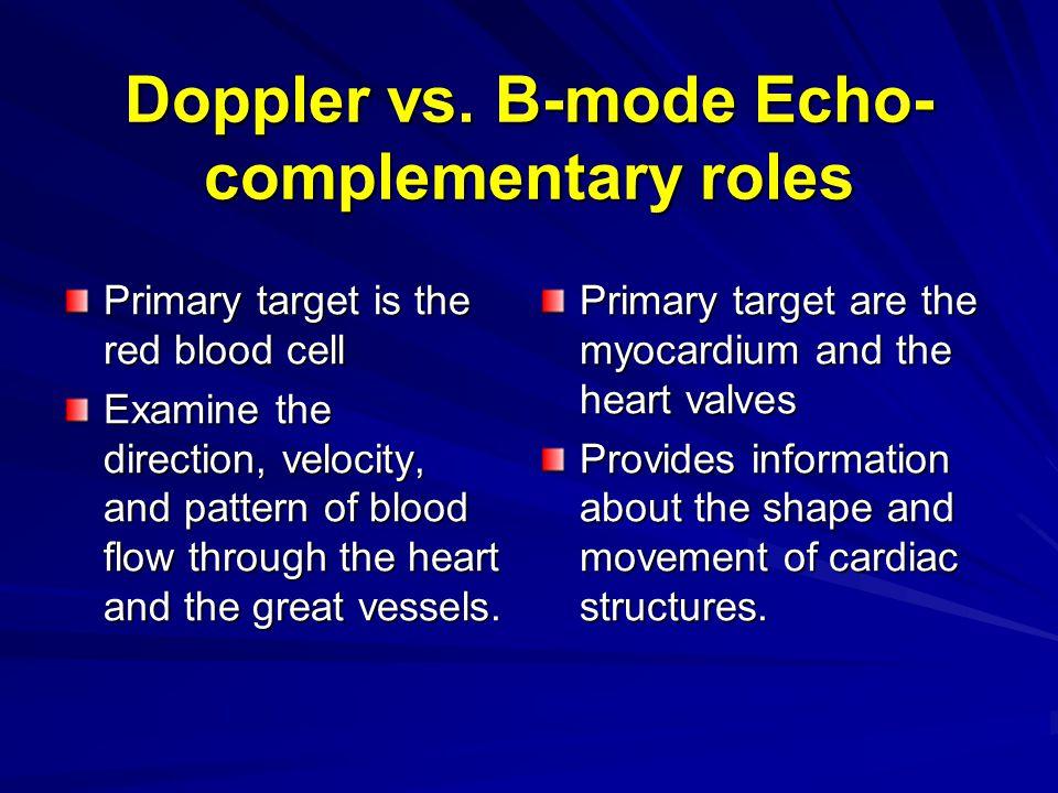 Outline Doppler Effect Continuous wave Doppler Pulse wave Doppler Color Doppler Tissue Doppler New research applying principles of doppler echo