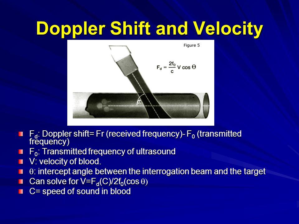 Tissue Doppler Imaging Routine Doppler targets blood flow –High velocity –Low signal amplitude Tissue Doppler (assessing the movement of the myocardium) targets tissue –Low velocity –High signal amplitude Different Filters