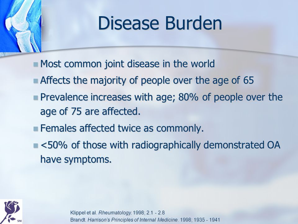 Disease Burden Most common joint disease in the world Most common joint disease in the world Affects the majority of people over the age of 65 Affects