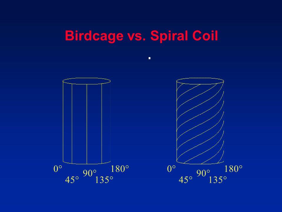 Birdcage vs. Spiral Coil 0° 45° 90° 135° 180°0° 45° 90° 135° 180°