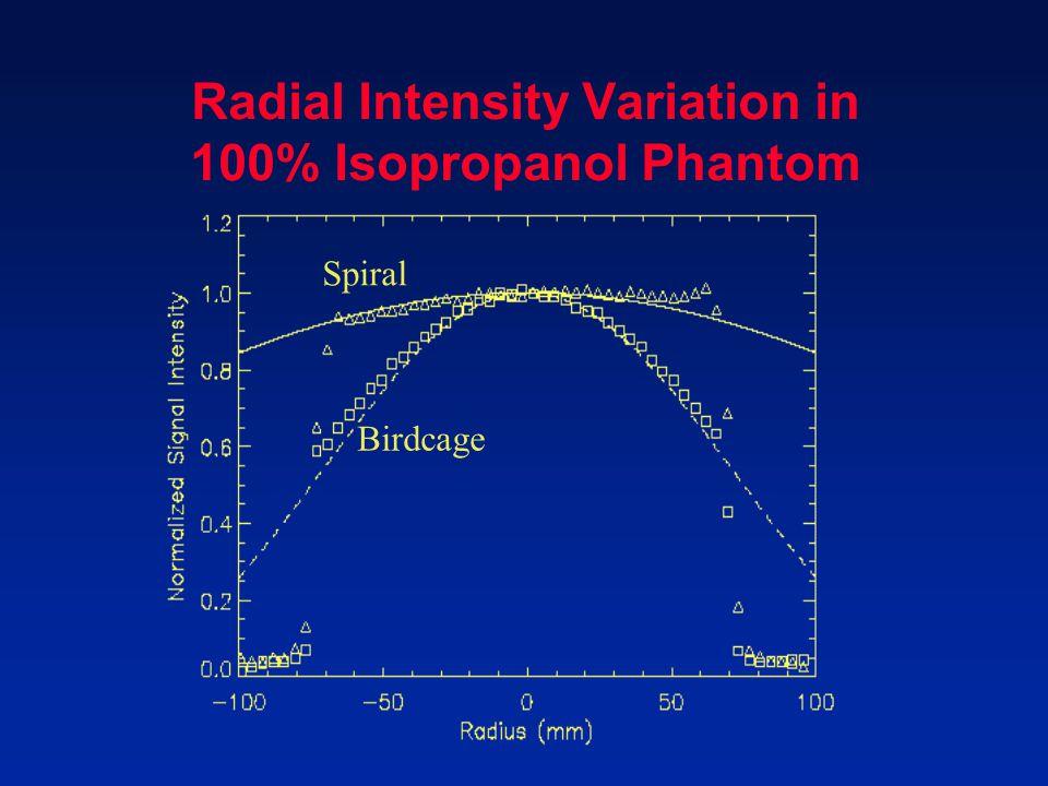 Radial Intensity Variation in 100% Isopropanol Phantom Birdcage Spiral