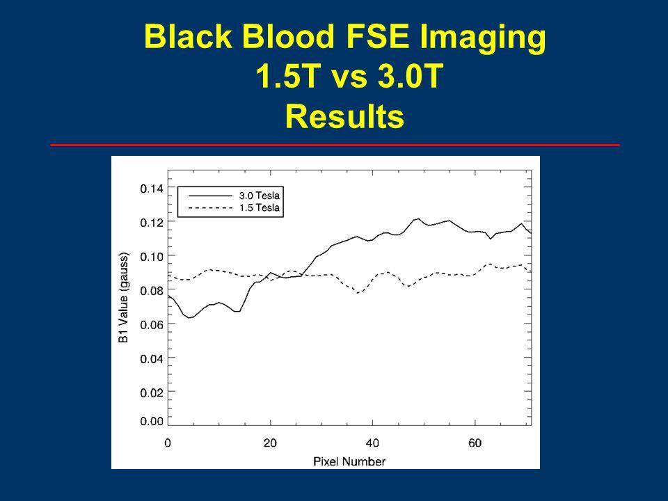 Black Blood FSE Imaging 1.5T vs 3.0T Results