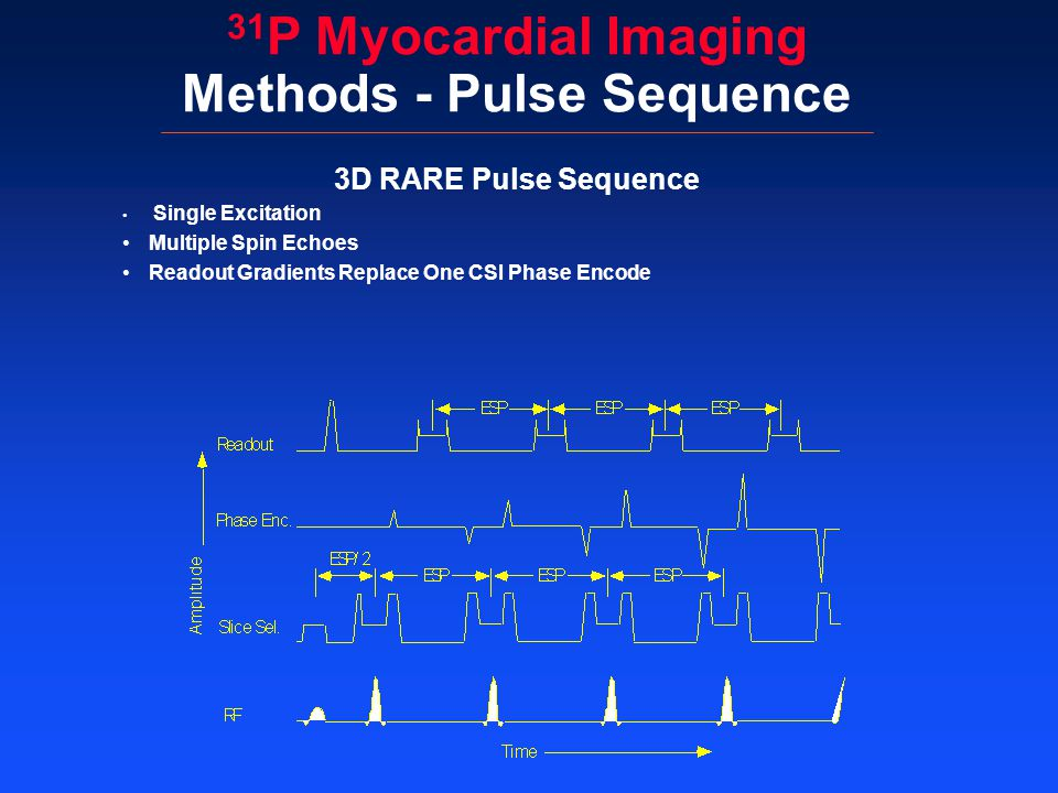 3D RARE Pulse Sequence Single Excitation Multiple Spin Echoes Readout Gradients Replace One CSI Phase Encode 31 P Myocardial Imaging Methods - Pulse S