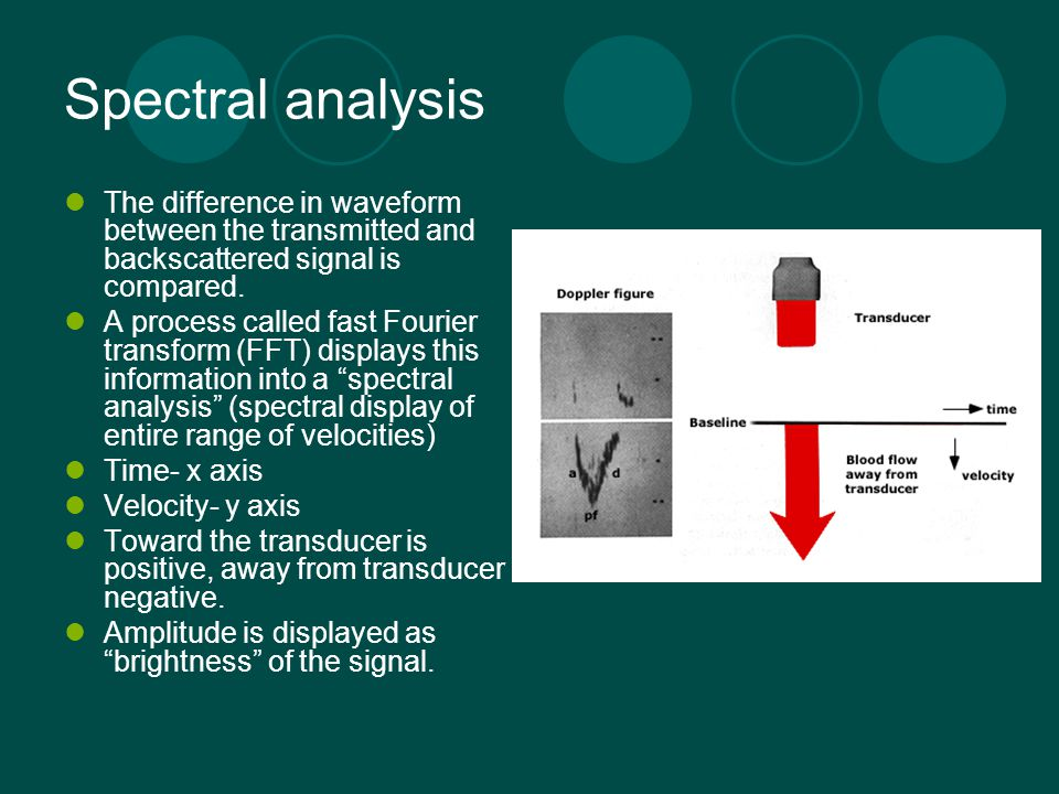Spectral analysis The difference in waveform between the transmitted and backscattered signal is compared. A process called fast Fourier transform (FF