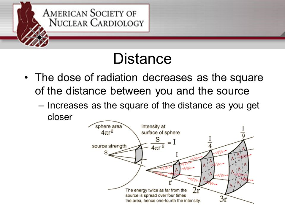 Distance The dose of radiation decreases as the square of the distance between you and the source –Increases as the square of the distance as you get closer