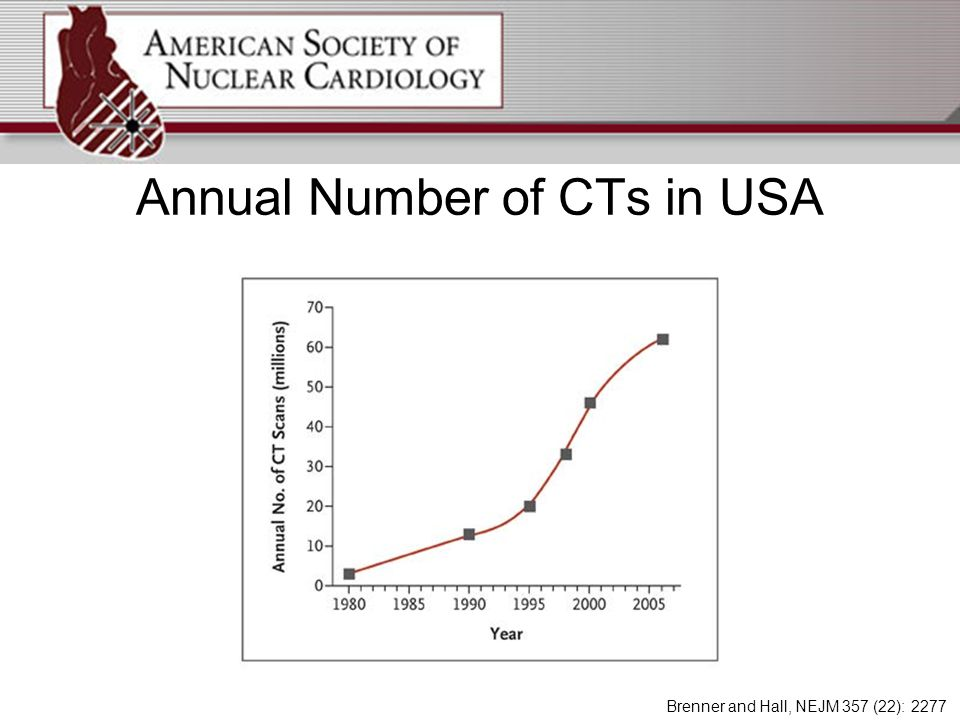 Annual Number of CTs in USA Brenner and Hall, NEJM 357 (22): 2277