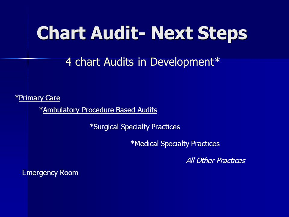 Chart Audit- Next Steps *Primary Care *Medical Specialty Practices *Surgical Specialty Practices Emergency Room *Ambulatory Procedure Based Audits 4 chart Audits in Development* All Other Practices