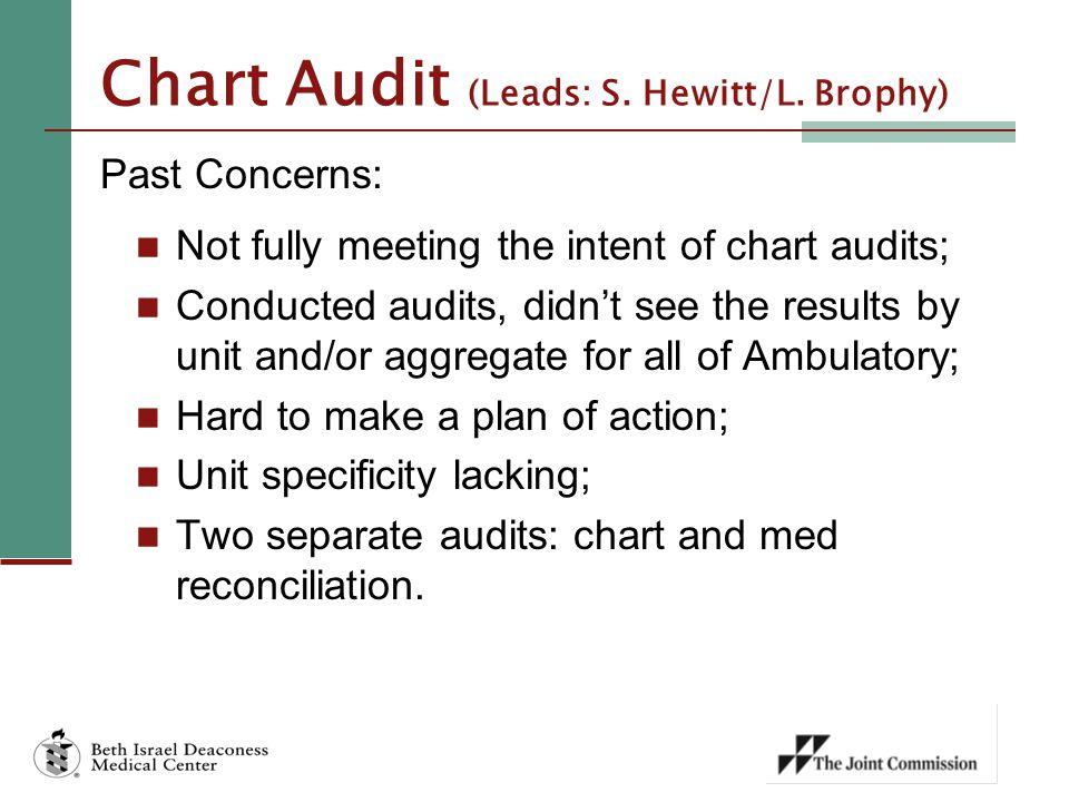 Chart Audit (Leads: S. Hewitt/L.
