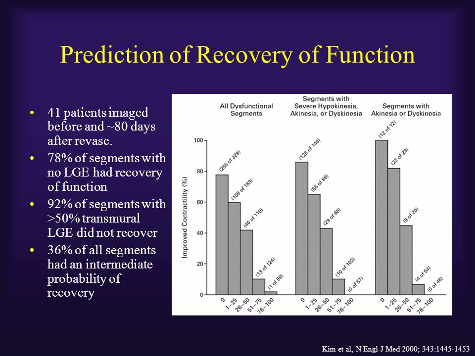 Kim et al, N Engl J Med 2000; 343:1445-1453 Prediction of Recovery of Function 41 patients imaged before and ~80 days after revasc. 78% of segments wi