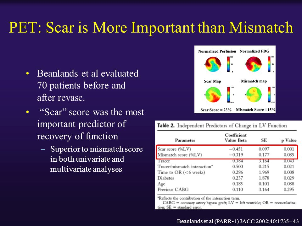 "PET: Scar is More Important than Mismatch Beanlands et al evaluated 70 patients before and after revasc. ""Scar"" score was the most important predictor"